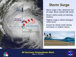 Cover photo for NC Hurricane Preparedness Week
